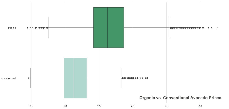 avocado_organic_vs_conventional