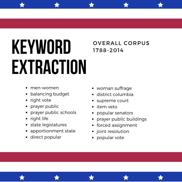 keywordExt_overallCorpus